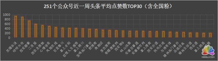 陕西省各新媒体公司资源分析 经验心得 第16张