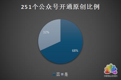 陕西省各新媒体公司资源分析 经验心得 第10张