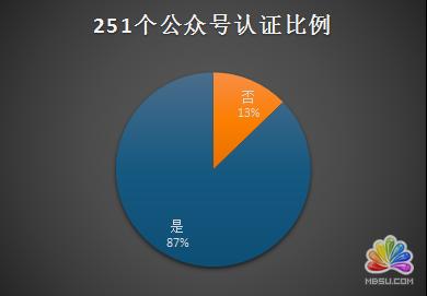陕西省各新媒体公司资源分析 经验心得 第9张